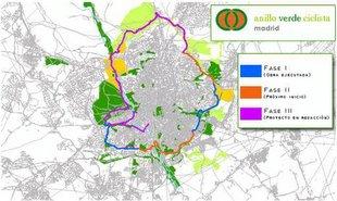 Anillo verde ciclista de madrid mtbymas - Anillo verde ciclista madrid mapa ...