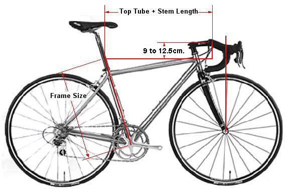 Dave Moulton\'s Bike Blog: A Different Thought on Frame Sizing