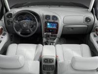 Buick Rainier Review