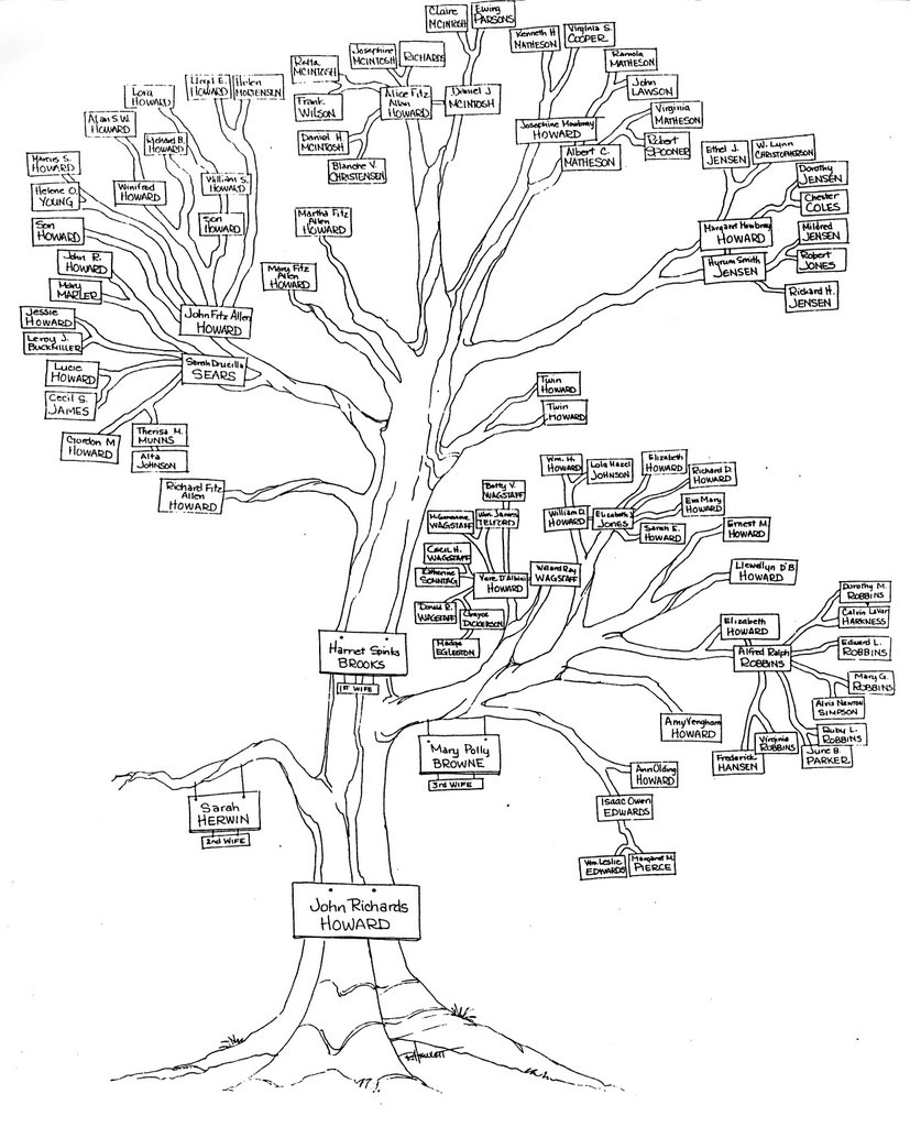 john richards howard 1841 1927 family tree diagram