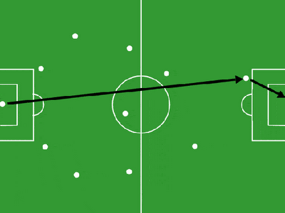 Soccer Tactics English Plan