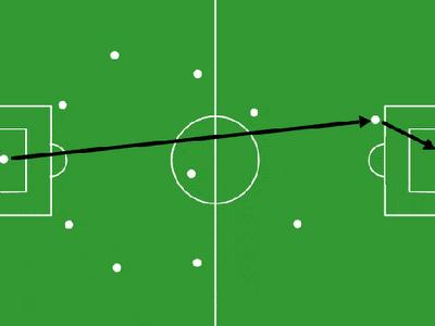 Soccer Tactics English Plan