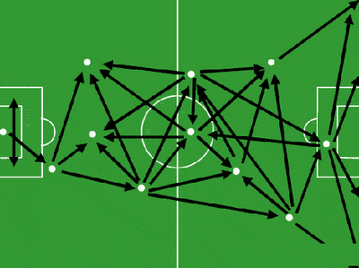 Soccer Tactics French Plan