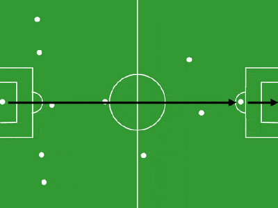 Soccer Tactics German Plan