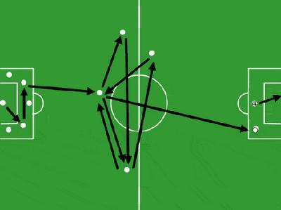 Soccer Tactics Italian Plan