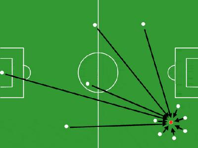Soccer Tactics Turkish Plan