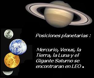 Posiciones Planetarias
