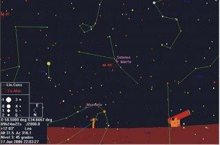 Posicion de Saturno y Marte en Junio que se mantendra durante los proximos meses, poco mas o menos...