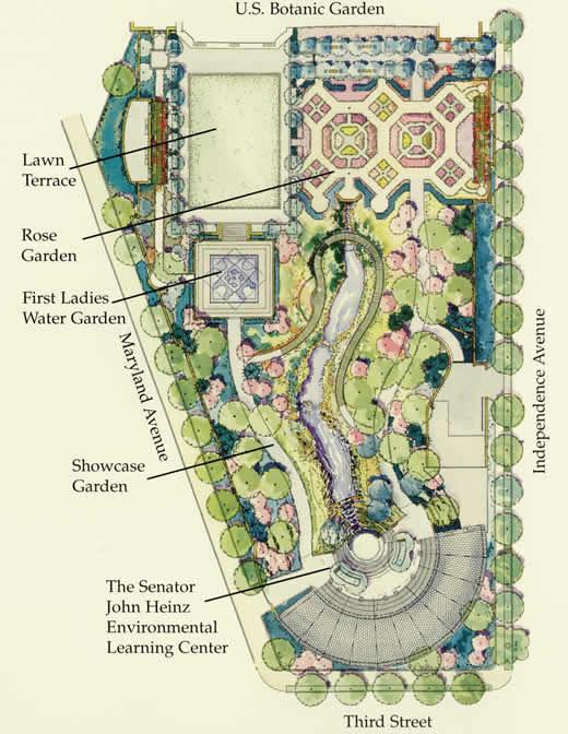 Best Botanic Gardens
