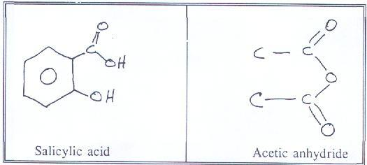 synthesis of salicylic acid and potentiometric Determination of aspirin by indirect  acetyl derivative of salicylic acid,  documents similar to determination of aspirin by indirect titration.
