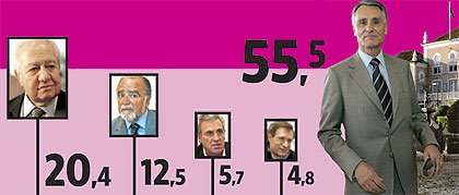 Clique para mais detalhes da sondagem