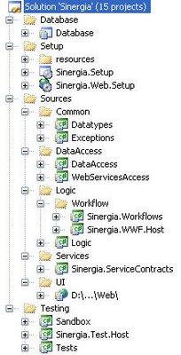 Visual Studio 2005 .NET 2.0 C# Solution