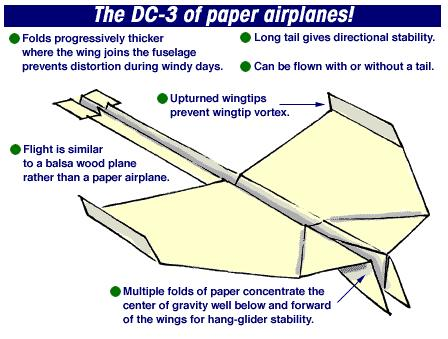 Create paper blogs quot said mr paper the best paper airplane