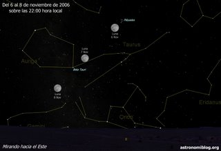 La Luna del 6 al 8 de noviembre de 2006