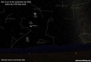 Panorama del 12 al 14 de noviembre de 2006