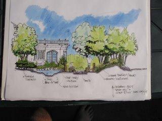 Garden Designers West London