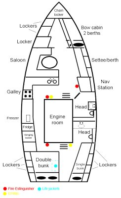 Yacht plan interior