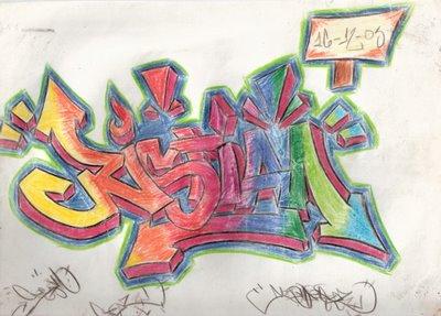 """Resultados — """" Graffitis De Nombres De Hombres Cristian """""""