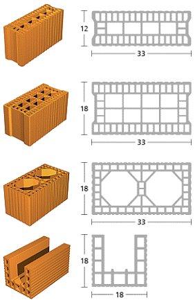 Ceramica 4 4 1 el bloque cer mico tipos y dimensiones - Tipos de ladrillos huecos ...