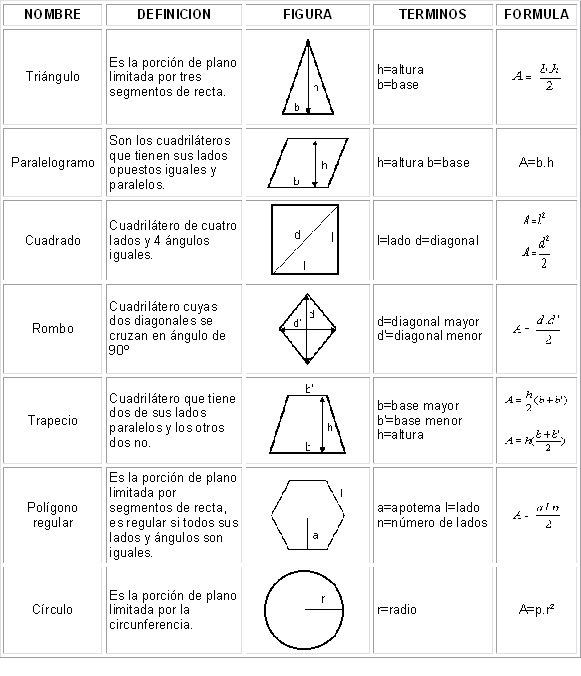 volumen figuras geometricas: