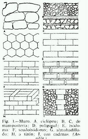 La esfinge de siwa - Tipos de muros ...