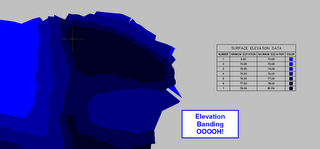 Civil 3D Elevation Banding