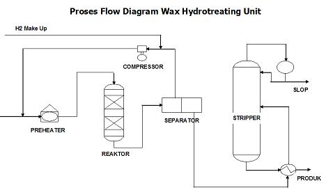 Process flow diagram adalah auto electrical wiring diagram process flow diagram adalah wiring diagrams schematics rh autosmix co engineering process flow diagram manufacturing process swarovskicordoba Gallery