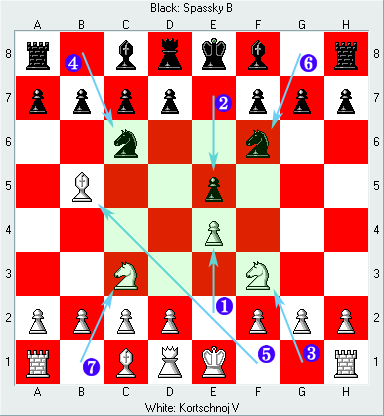 Chess - Ruy Lopez: Berlin defence