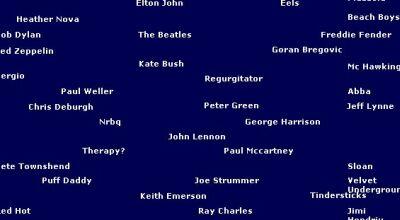מפה שנוצרה סביב ג'ון לנון