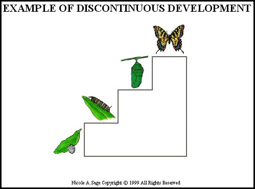 continuity vs discontinuity in developmental psychology Test your knowledge of continuity and discontinuity in development with a printable worksheet and interactive quiz  from the related developmental psychology  between continuity development.
