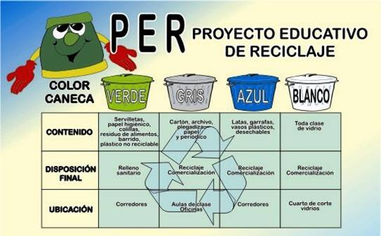Eco mundo octubre 2006 - Colores para reciclar ...