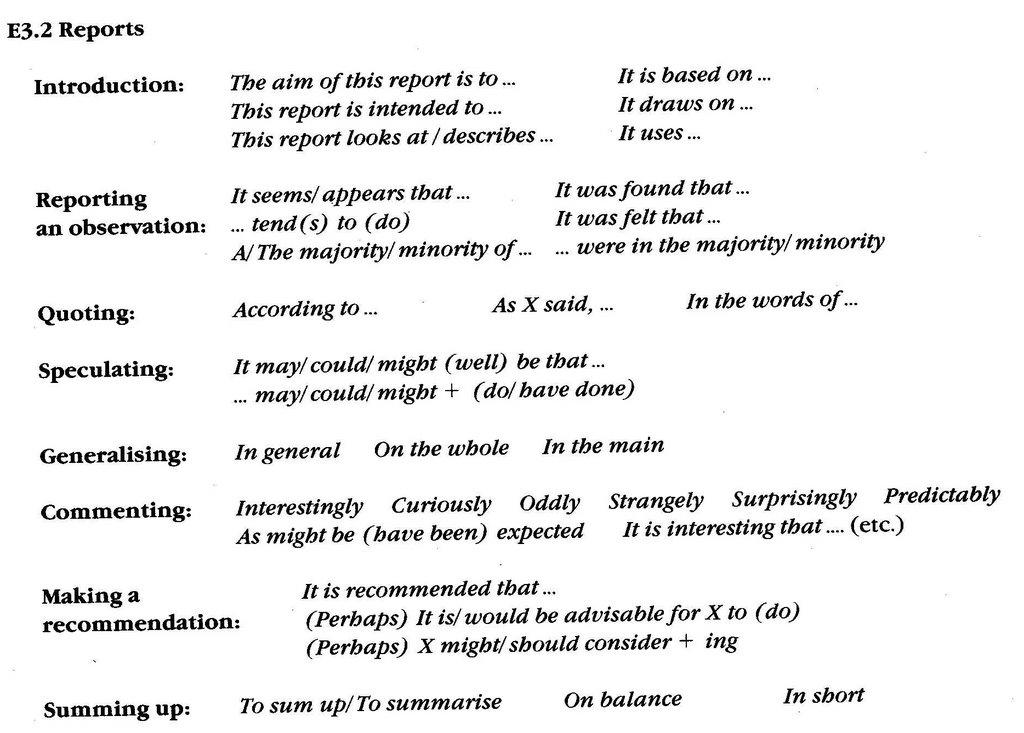 essay vocabulary improvement