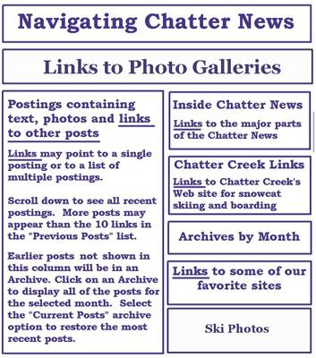 Layout diagram for the Chatter News organization