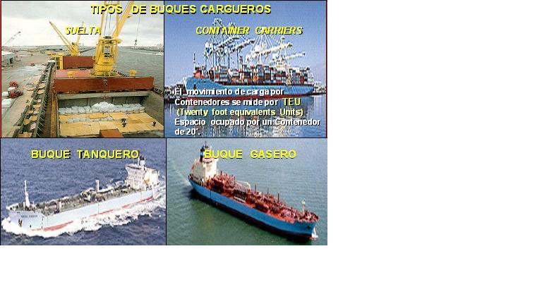 Comercio exterior may 2006 for Exterior relativo