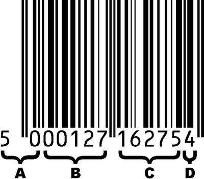 Mengenali Bar Code Negara-negara Dunia