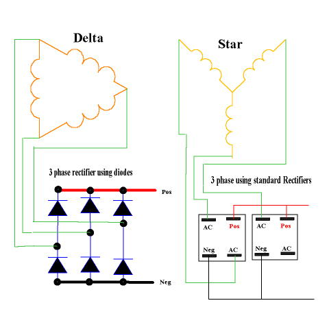 Star_Delta_Rectifiers wind turbine 3 phase wind turbine wiring diagram at fashall.co