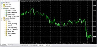 One Minute AUD/USD