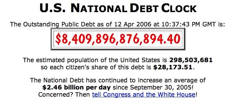 us national debt research paper The national debt of the united states is the amount owed by the federal government of the a centre for economic policy research paper agrees with the.