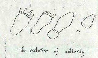 அதிகாரத்தின் வளர்ச்சி - Evolution