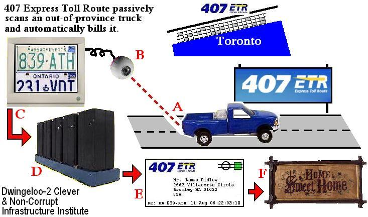 how to get 407 transponder