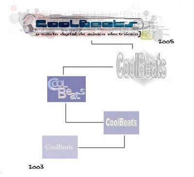 Evolución del logotipo 2003-2005
