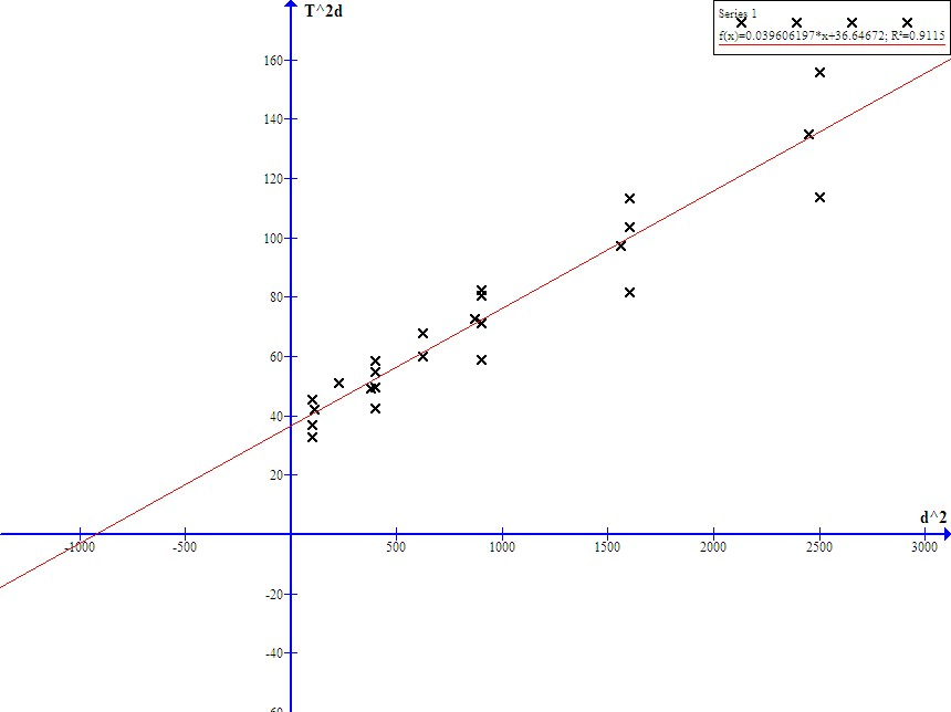 how to read a compound bar graph