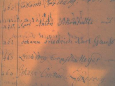 Gauss' signature