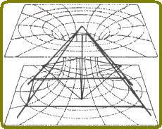 Vortices de energia de las Piramides BIO-Magneticas.