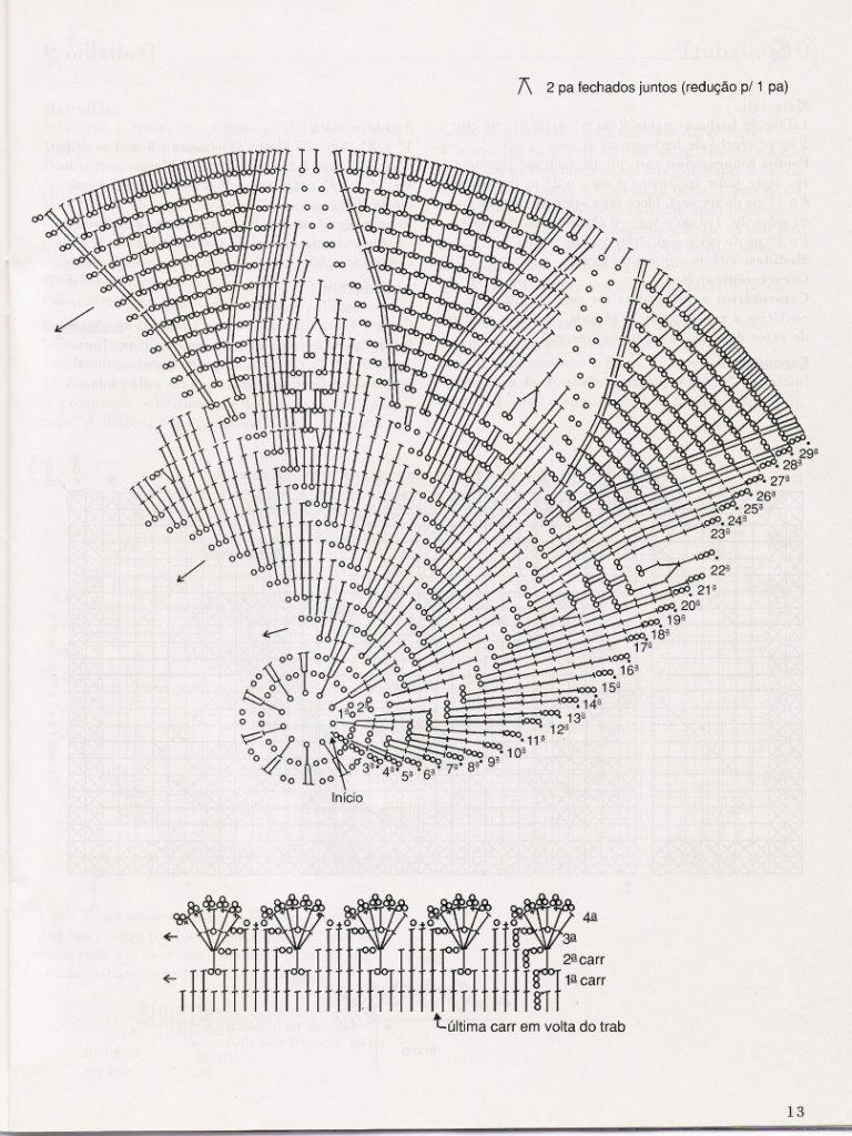 Схема для коврика своими руками из пряжи