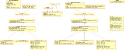 An unreadable, low-res UML diagram representing the SWFIO filters package
