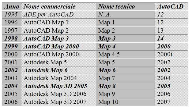 Il blog italiano di autocad map e civil 3d la storia di map for Cad 3d free italiano