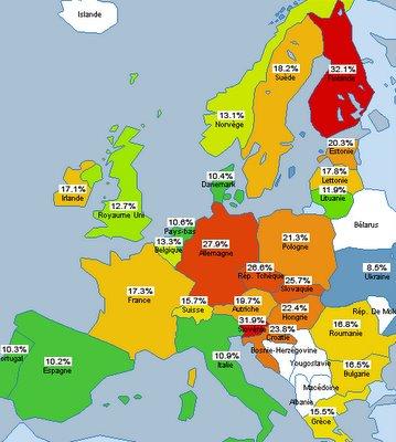 Estatísticas de uso do Firefox na Europa