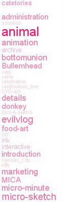 a listing of categories in a tag cloud