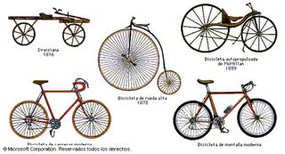 Transformación de la bici en el tiempo